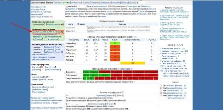 Главное окно сайта для заработка на заданиях WmZona